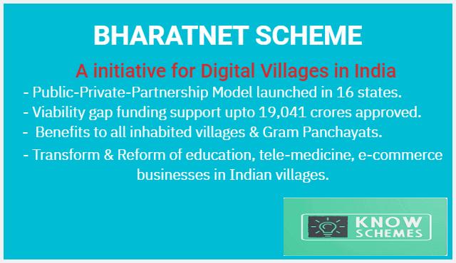 BharatNet Scheme for Villages To Go Digital